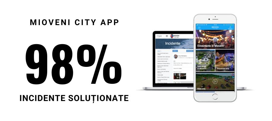 Mioveni City App